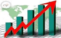 Stock Market Closing, Money Maker Research, Auto Stocks
