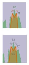 Screenshot Power BI Data Labels two options