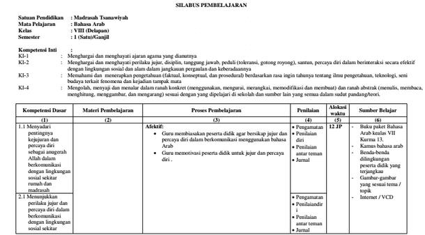 Download Contoh Rpp Pai Sd Kurikulum 2013 Paud Сайт Scilininmaa