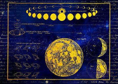 Tentang Astrologi Veda, astrologi Barat, astrologi Cina, Vedic astrology, Western astrology, Chinese astrology, tentang astrologi, tradisi utama astrologi, jenis astrologi, About Astrology, horoskop sign