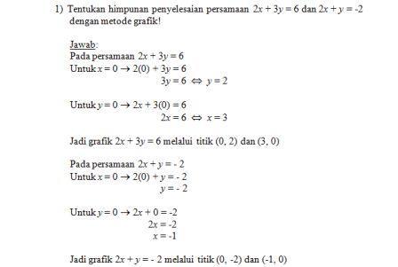 Bank Soal Matematika Kelas X Sma Sistem Persamaan Linear Dua Variabel Spldv Ibu Guru Susi Sr