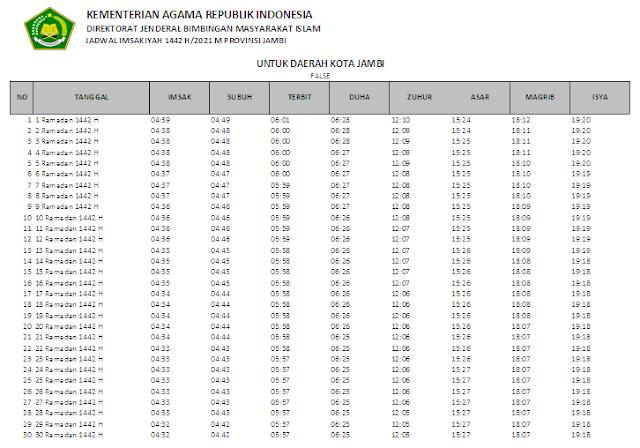 Jadwal Imsakiyah Ramadhan 1442 H Kota Jambi, Provinsi Jambi