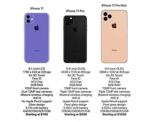 iPhone 11, iPhone 11 Pro, dan iPhone 11 Pro Max semua spesifikasi dan harga