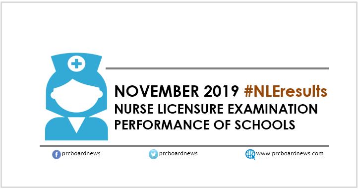 November 2019 nursing board exam NLE result: performance of schools