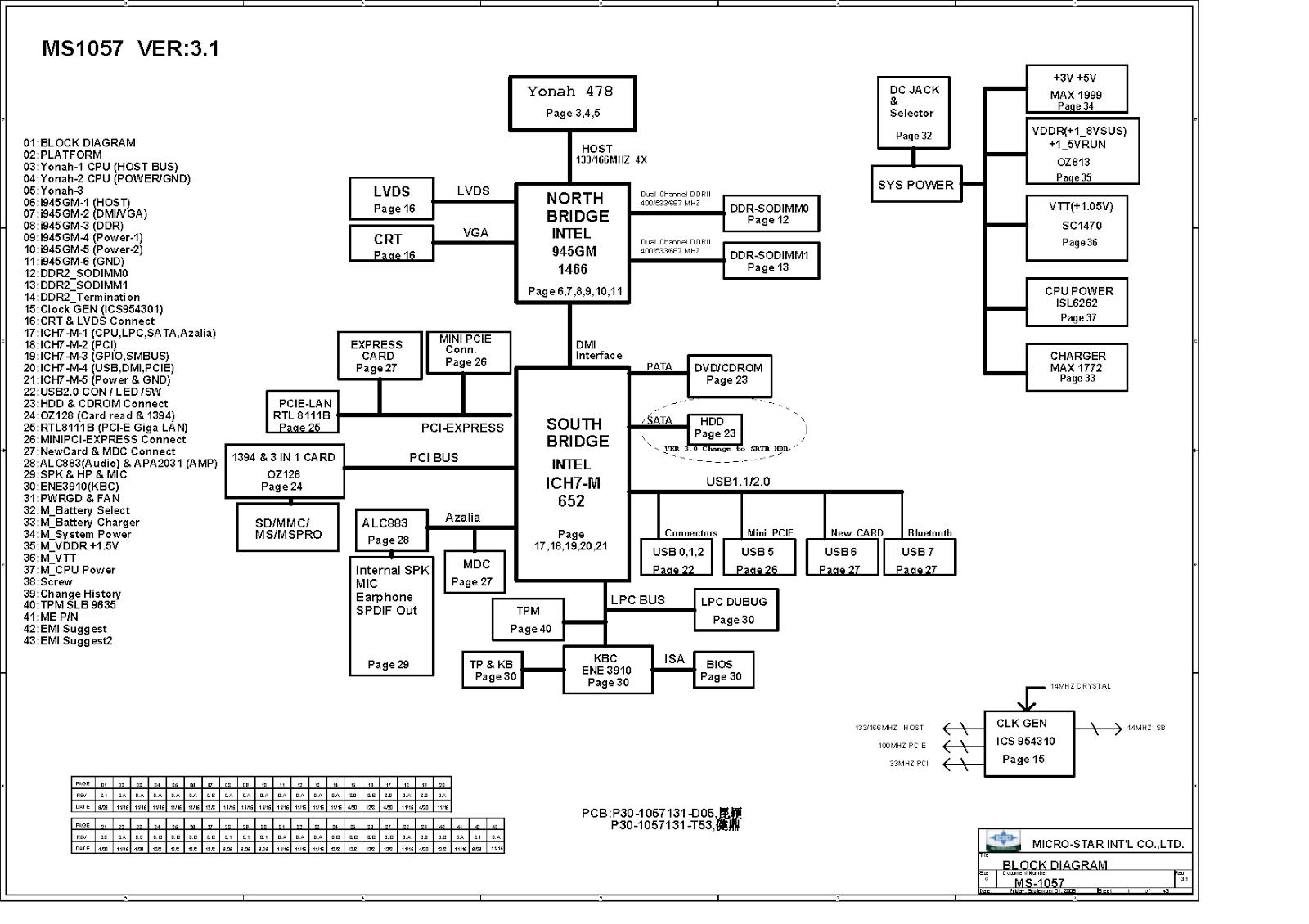 medium resolution of the motherboard schematic for msi megabook s262 laptop notebook ms 1057 motherboard cpu yonah 478 north bridge intel 945gm south bridge intel ich7 m