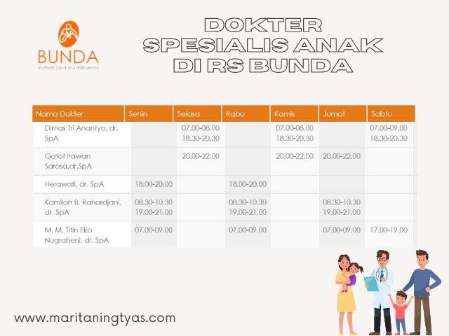 dokter spesialis anak di RS Bunda Semarang