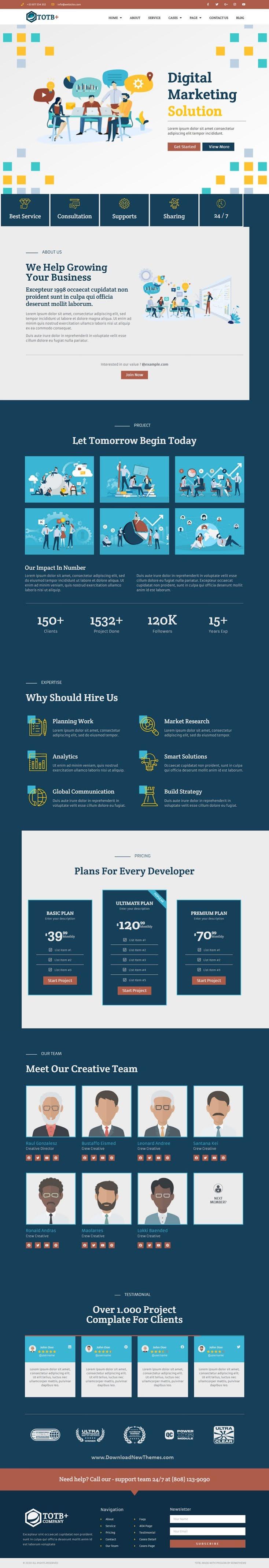 Marketing Solution Elementor Template kit