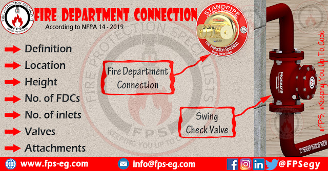 Fire Department connection (FDC) - NFPA 14
