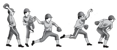 Materi PJOK Kelas 6 BAB 1 Tentang Permainan Softball