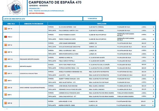 CAMPEONATO DE ESPAÑA DE 470