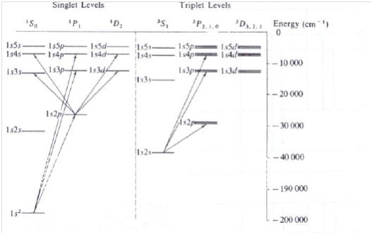 Chanifans blog spektroskopi elektronik atom selection rule mengatur transisi antara tingkatan energi elektronik pada komplek logam transisi yaitu ccuart Gallery