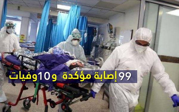 كورونا : 10 وفيات .. و99 إصابة جديدة
