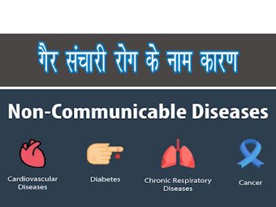 गैरसंचारी रोग के नाम कारण एवं उपाय | Non-Communicable diseases in Hindi
