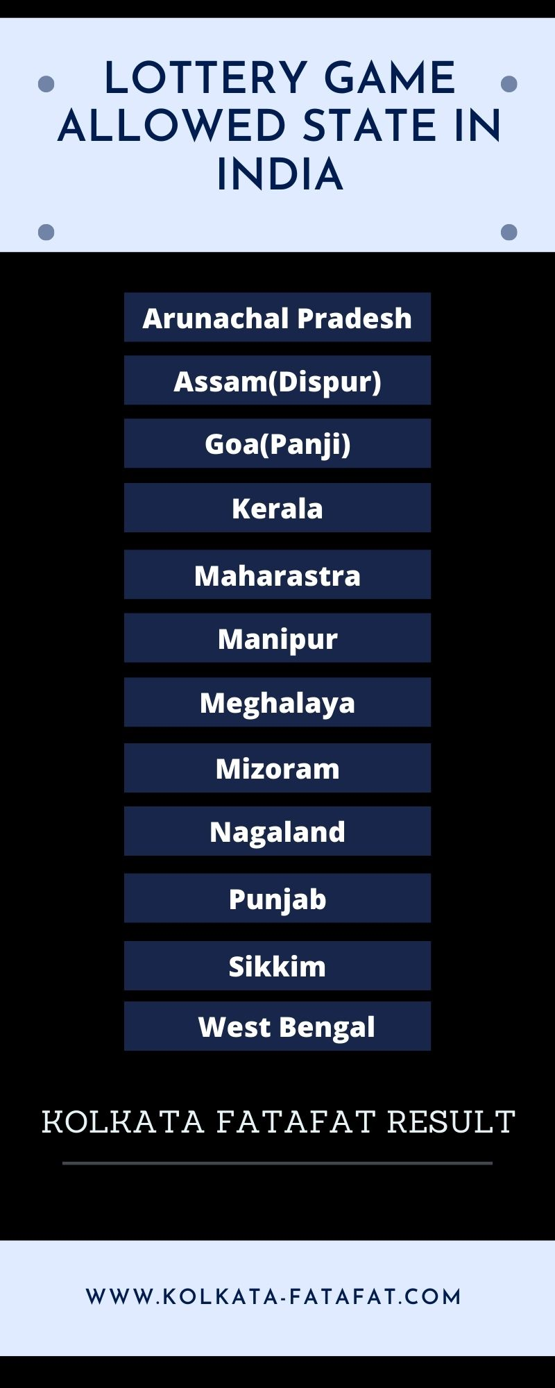 Kolkata Fatafat Result