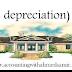 الاهلاك المركب (Composite depreciation)