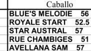 Palermo. Programa y pronósticos para el Domingo 20 de Octubre. Un Handicap y el Clásico Carlos Gardel (L) como lo más destacado del día