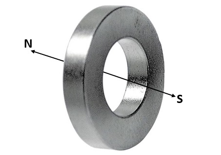 bentuk magnet cincin