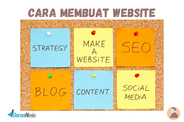 Cara-Membuat-Website