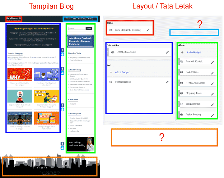 template-layout-blogger