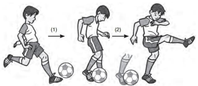Teknik Teknik Dalam Permainan Sepakbola Teknik Shooting Dengan Punggung Kaki