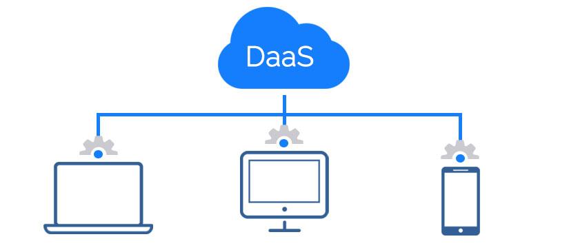 Understanding the Desktop as a Service Model