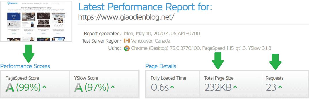 Phân tích đoạn code hiển thị hình ảnh của mạng VNPT trên blogspot