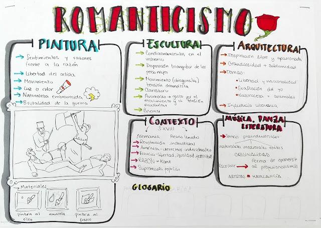 Romanticismo  Wikipedia la enciclopedia libre