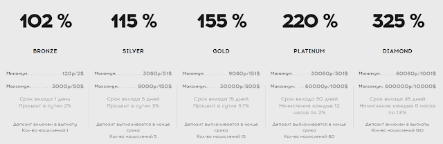 coinex.company отзывы