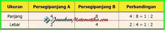 latihan soal dan Kunci Jawaban Matematika Kelas 5 halaman 99