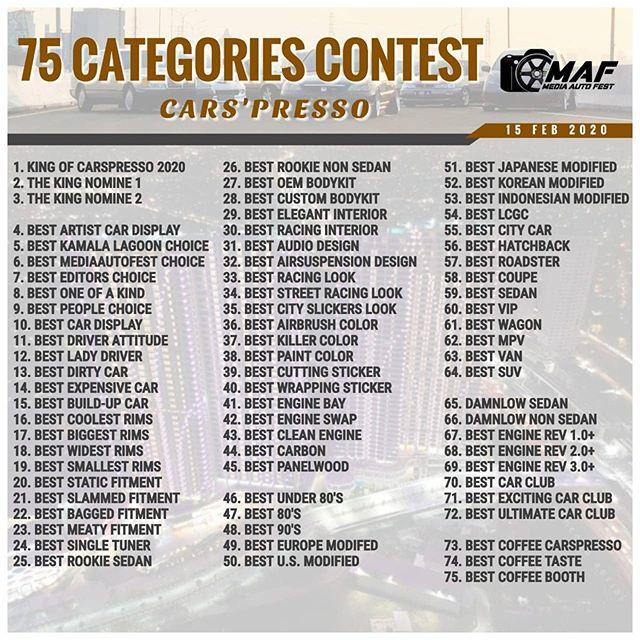 Daftar kategori kontes modifikasi