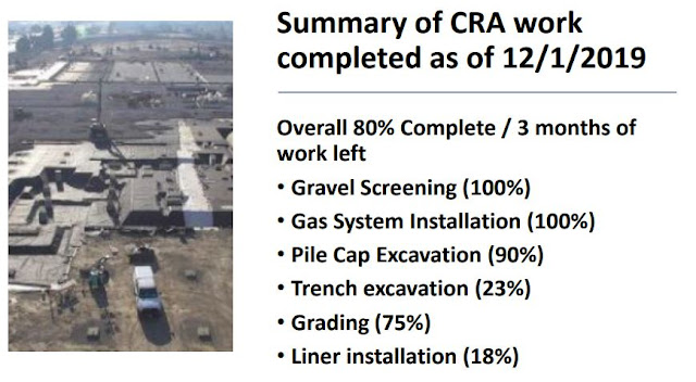 Carson Reclamation Authority Work completed on landfill
