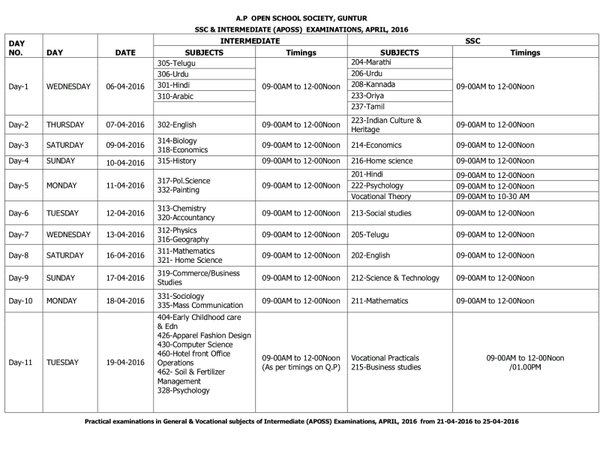 APOSS,SSC,Inter Exams,Time Table