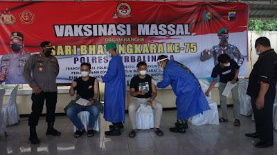 Sambut Hari Bhayangkara ke-75 tahun 2021,Polres Purbalingga Menggelar Vaksinasi Massal