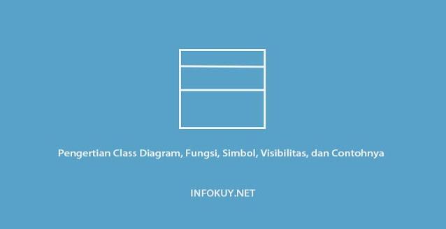 Pengertian Class Diagram, Fungsi, Simbol, Visibilitas, dan Contohnya !