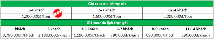 Bảng giá tour du lịch Cà Mau