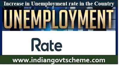 Increase in Unemployment rate