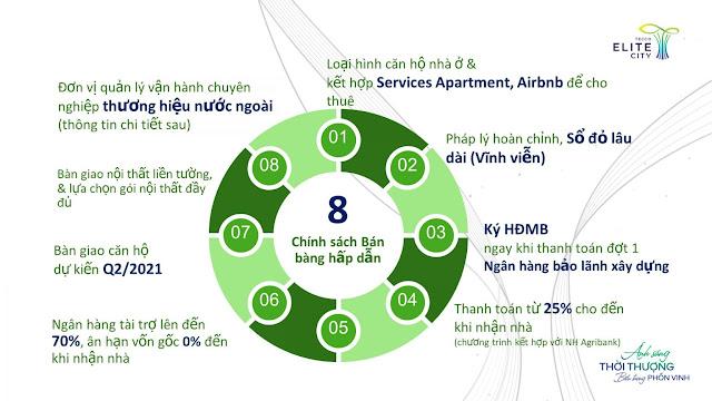 chính sách bán hàng dự án Tecco Elite City Thái Nguyên