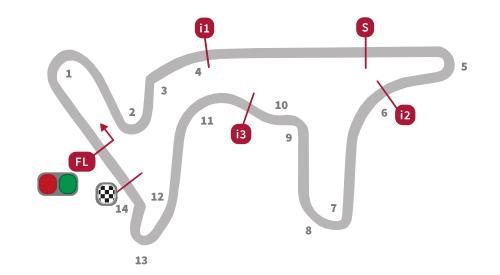 Hasil MotoGP 2016 Termas de Río Hondo Argentina