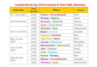 Football World Cup 2019 Schedule & Time Table (Womens), Soccer FIFA Women's World Cup 2019 Schedule 2019 fifa football world cup 2019 schedule, match time, GMT time, France world cup 2019, soccer world cup 2019 schedule, fixture 2019 football world cup, women's football world cup 2019, all teams, all teams squad player list, live score, fifa world cup2 019 groups, fifa world cup 2019 venue place, womens world cup 2019, fifa world cup 2019 point table, WomensWorldCup2019,  Soccer FIFA Women's World Cup 2019 Schedule #Soccer2019 #FootballWorldCup2019 #WomensWorldCup2019 Group A: France, South Korea, Norway, Nigeria Group B: Germany, China PR, Spain, South Africa Group C: Australia, Italy, Brazil, Jamaica Group D: England, Scotland, Argentina, Japan Group E: Canada, Cameroon, New Zealand, Netherlands Group F: United States, Thailand, Chile, Sweden