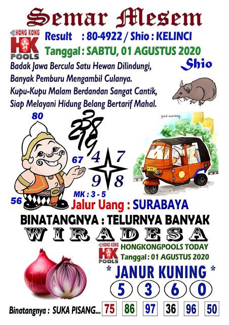 Prediksi Syair Hk 1 Agustus 2020 Keluaran Hk Hari Ini Jakarta4d