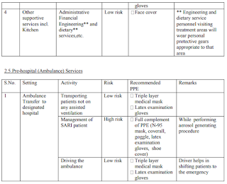 PPE-Guideline-6