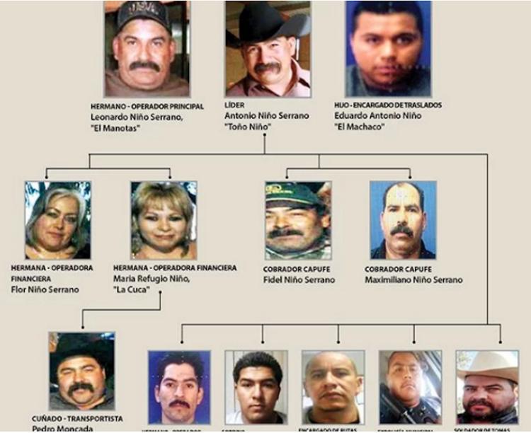 """Los """"Niño Serrano"""", familia de """"huachicoleros"""" que también atacan a los militares en BC"""