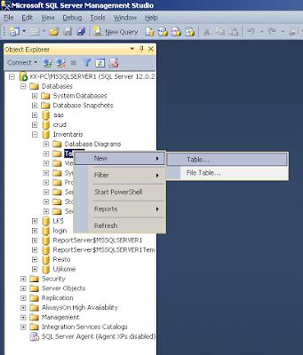 Pembuatan tabel database Inventaris