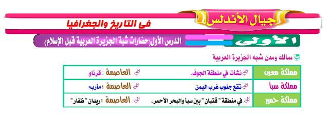 تاريخ ثانية ثانوي | حضارات شبة الجزيرة العربية قبل ظهور الاسلام | اجيال الاندلس