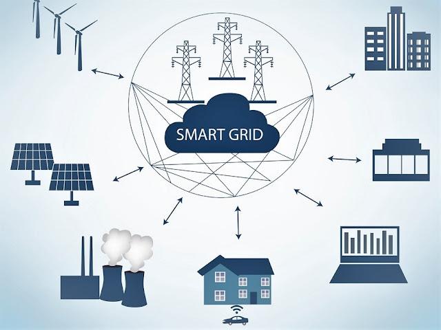 ¿Qué es y cómo funciona una Red Eléctrica Inteligente o Smart Grid  Beneficios + Características