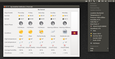 My Weather Indicator Ubuntu