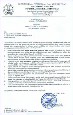 Surat Edaran Dirjen Dikdasmen No 21/D/PO/2018 Tentang Pemetaan Mutu Pendidikan Tahun Ajaran 2018/2019