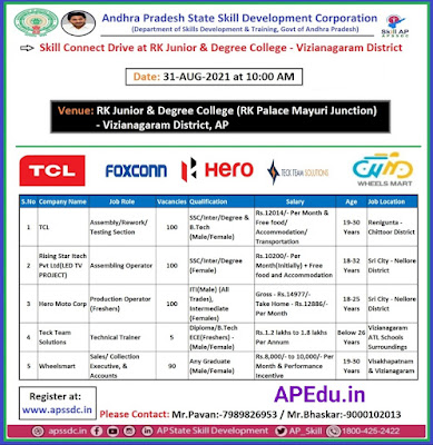 AP Job Mela: Another huge job fair in AP .. Tent, ITI, Inter, Degree, Diploma qualified jobs .. You can register like this.