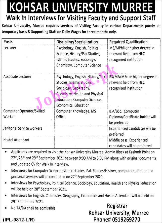 www.kum.edu.pk - KUM Kohsar University Murree Jobs 2021 in Pakistan
