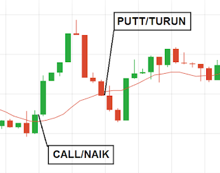 indikator forex profit